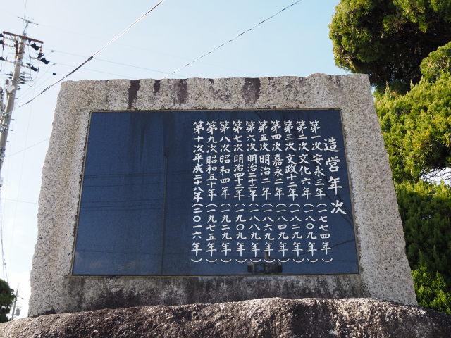 神宮遙拝鳥居の造営年次碑(日永の追分)