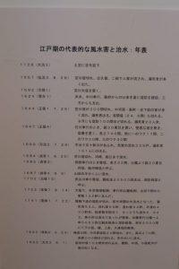江戸期の代表的な風水害と治水:年表