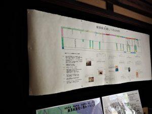 擬革紙の会、10周年記念発表会@奥書院